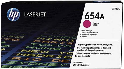 CF333A HP CLJ M651 CARTRIDGE MAGENTA ST HP654A 15.000pages standard capacity