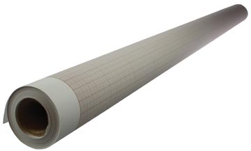 Millimeterpapier op rol 75cm breed x 10m