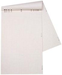 Dahle flipoverpapier voor flipovers 68 x 95cm