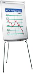 Flipover whiteboard Legamaster Professional op statief